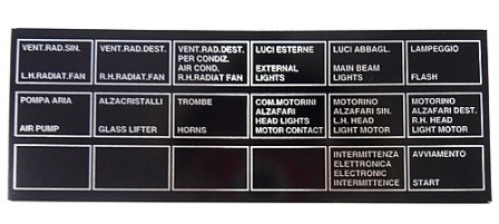labels plates for ferrari. Black Bedroom Furniture Sets. Home Design Ideas
